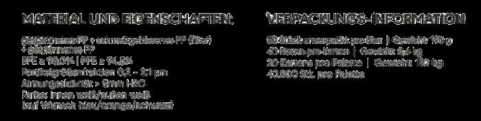 Material Typ II Premium